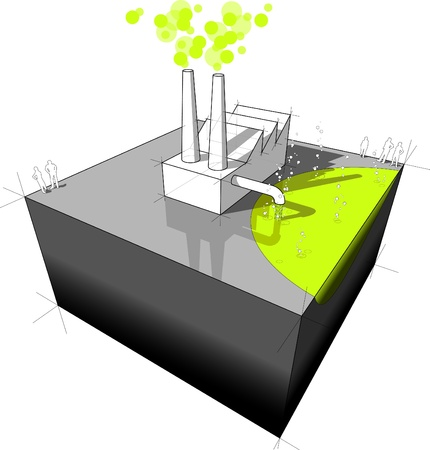 polluting: Industrial buildingfactory polluting air and water from its smokestacks and sewers Illustration