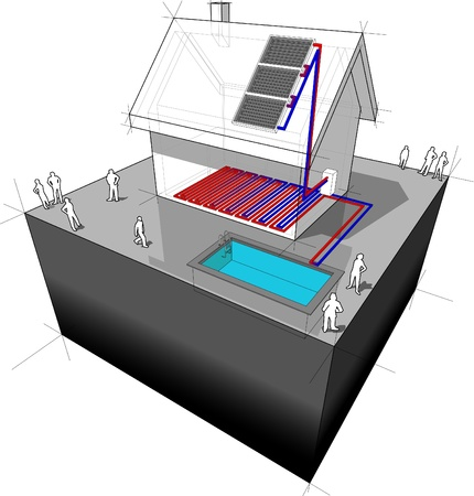 diagram of a detached house with floor heating and swimming pool heated by solar panel Иллюстрация
