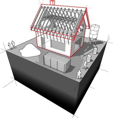 detached: Casa en construcci�n: casa unifamiliar con sencillo marco de madera del techo