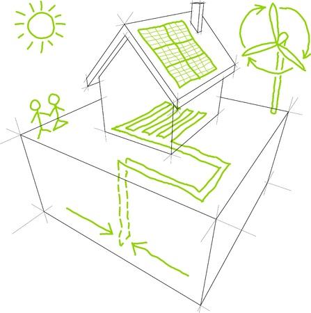 wind turbine: Esquisses de sources d'�nergie renouvelable (�olienne, solaire  panneau photovolta�que, thermique  pompe thermique) sur un dessin simple maison Illustration