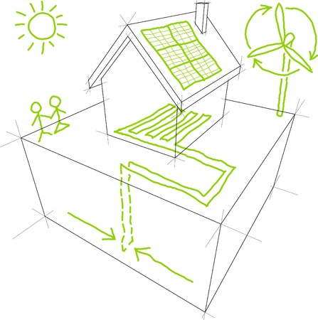 Sketches of sources of renewable energy (wind turbine, solar/photovoltaic panel, heat/thermal pump) over a simple house drawing Vector
