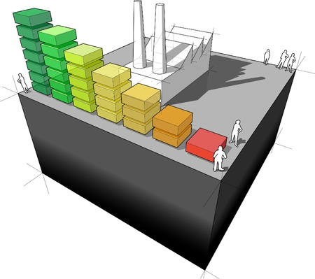 smoke stack: diagram of a factory with energy rating bar diagram