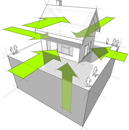detached house: Diagram of a detached house showing the ways where the heat energy isreceived through the construction  Illustration