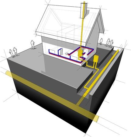 전통적인 난방 천연 가스 보일러 라디에이터와 단독 주택의 다이어그램 일러스트