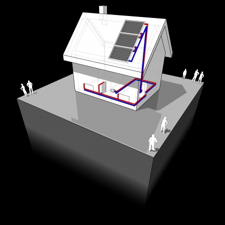 house diagram: diagram of a detached house heated by solar panels
