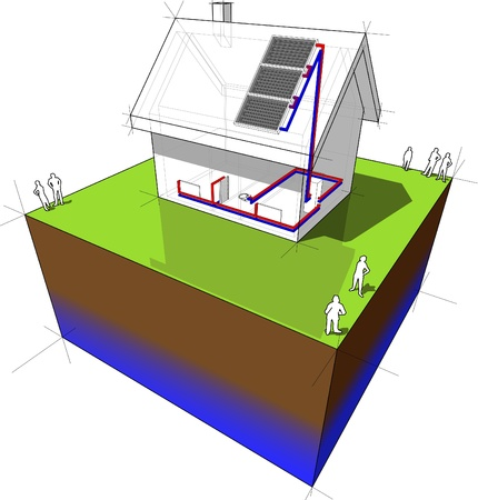 solar heating: diagram of a detached house heated by solar panels
