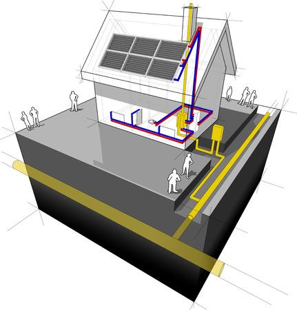 지붕에 전통적인 난방 천연 가스 보일러 라디에이터 태양 전지 패널과 분리 된 집의 그림 일러스트