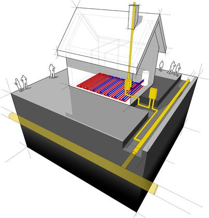 diagram van een vrijstaand huis met vloerverwarming aardgasketel
