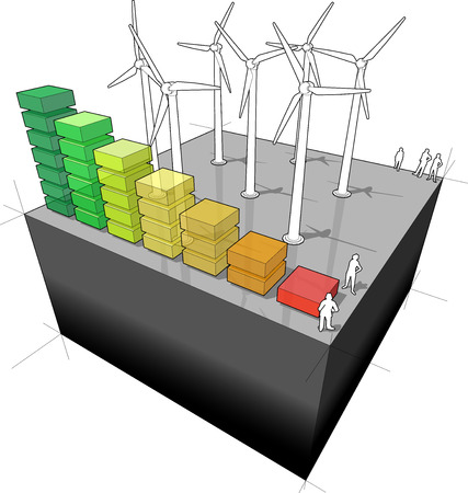windpower: diagram of a wind turbine farm with energy rating diagram