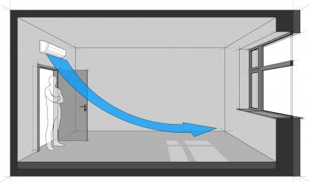 壁に取り付けられたエアコンで冷却部屋の図
