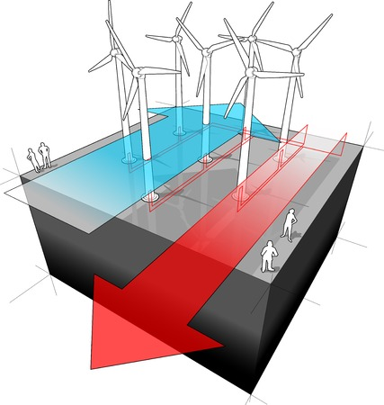 windpower:  Wind turbines diagram Illustration