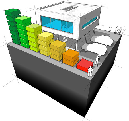 Diagram van een moderne villa met energielabel staafdiagram