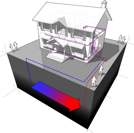 heat pump: diagram of a classic colonial house with ground-source heat pump as source of energy for heating