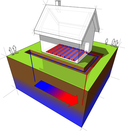 detached house: heat pumpunderfloor heating diagram  Illustration