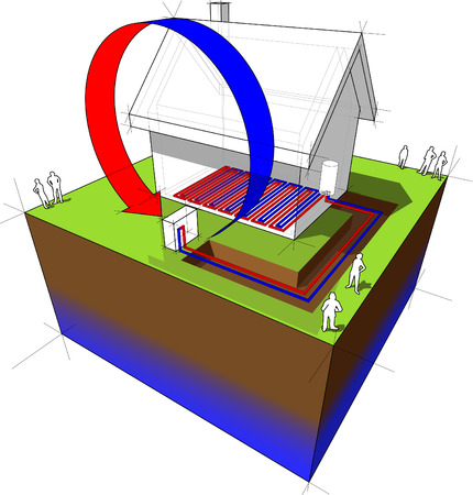 heat pumpunderfloor heating diagram Vector