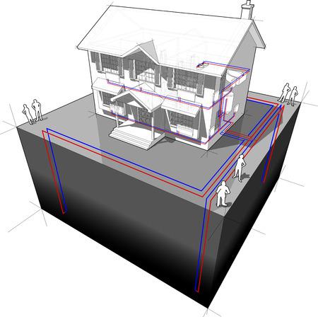 house energy: ground-source heat pump diagram