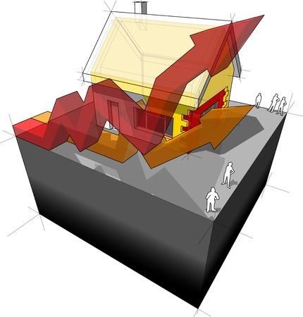 szigetelés: Ház további fal és a tető szigetelése + emelkedő üzleti nyilak