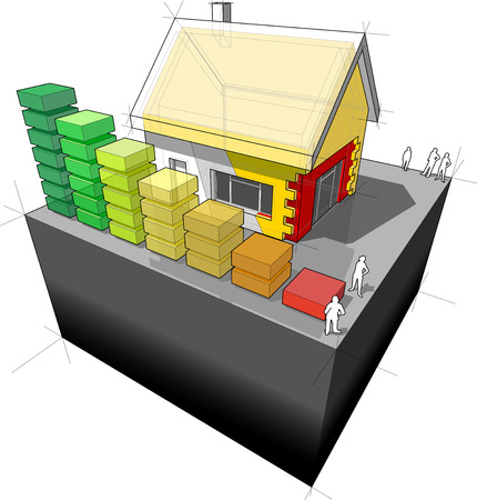 insulation: House with additional wall and roof insulation and energy rating diagram