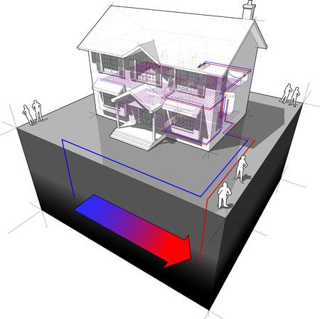 ground-source heat pump diagram Vector