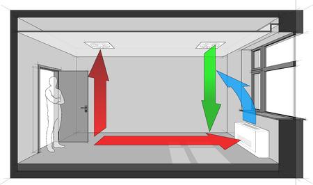 mechanical ventilation: ceiling air ventilation and wall fan coil unit diagram Illustration