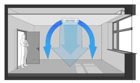 ceiling air conditioning unit diagram