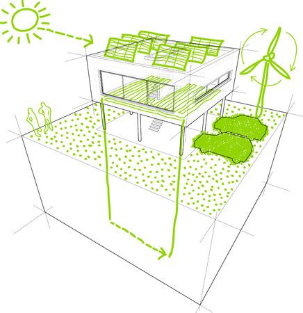 Renewable sketches diagram