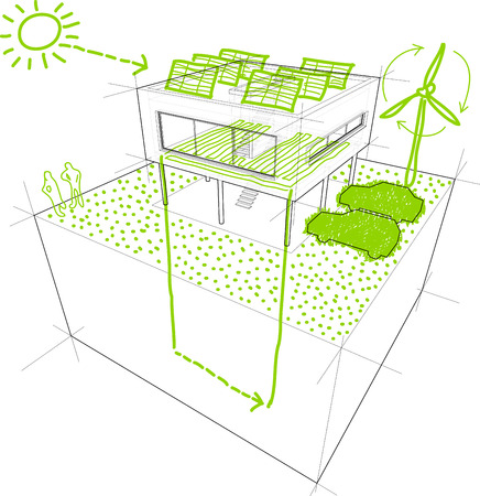 Renewable sketches diagram