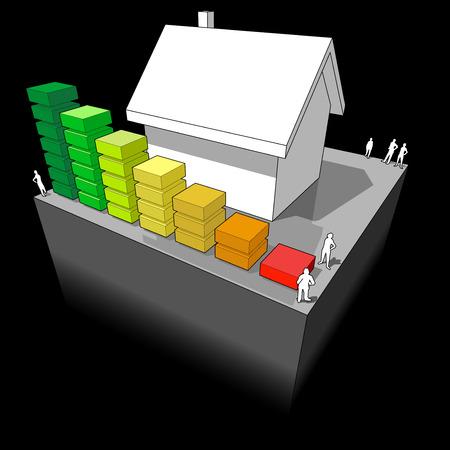 Schéma Du0027une Maison Individuelle Avec Cote énergétique Diagramme à Barres