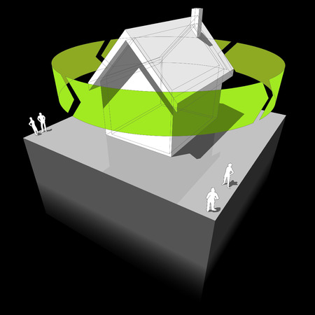 green issue: Diagram of a house with 4 rotating arrows  they symbolize green energy Illustration