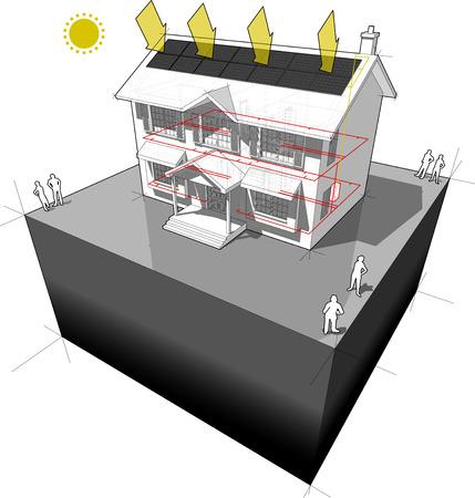 Diagram van een klassieke koloniaal huis met fotovoltaïsche panelen op het dak Stockfoto - 42728717