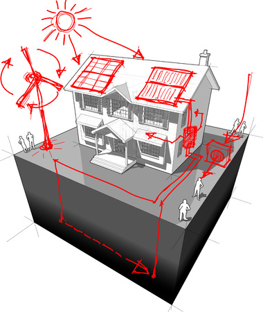 detached house: diagram of a classic colonial house with hand drawn sketches of green energyalternative energyrenewable energy technologies