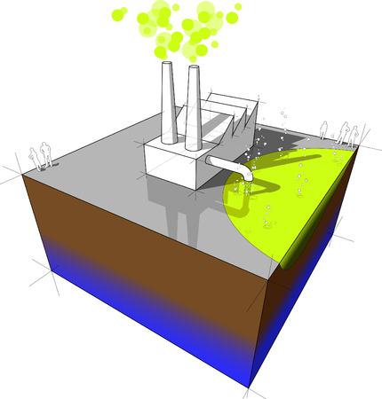 smokestack: Industrial pollution diagram Illustration