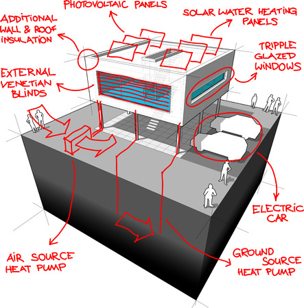 solar heating: modern houseenergy saving technologies diagram