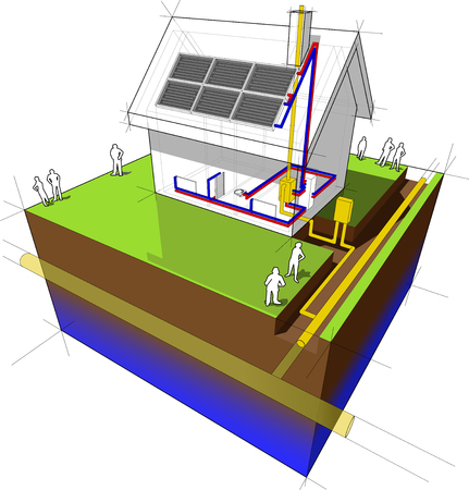 green issue: diagram of a detached house with traditional heating with natural gas boiler and radiators with solar panels on the roof Illustration
