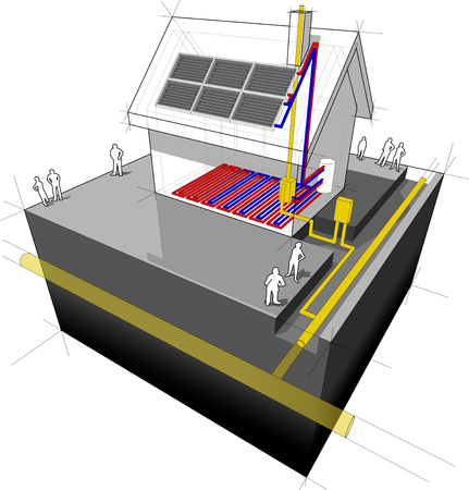 floor heating: diagram of a detached house with underfloor heating and natural gas boiler and solar panels on the roof Illustration