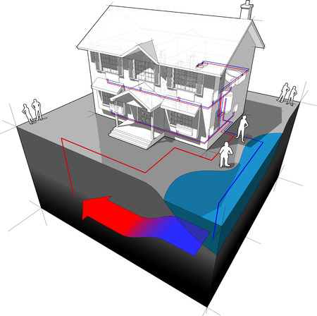 groundwater: diagram of a classic colonial house with groundwater heat pump as source of energy for