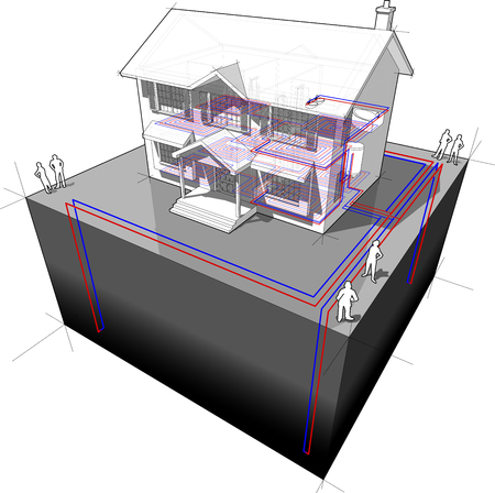 low floor: diagram of a classic colonial house with ground-source heat pump with 4 wells as source of energy for heating and floor heating Illustration