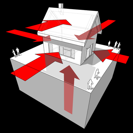 insulation: Diagram of a detached house showing the ways where the heatenergy isreceived through the construction