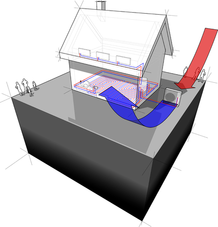 air power: diagram of a detached  house with floor heating on the ground floor and radiators on the first floor and air source heat pump as source of energy Illustration