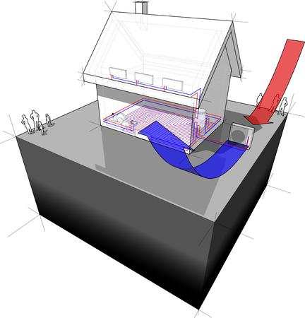 source d eau: schéma d'une maison individuelle avec chauffage au sol au rez-de-chaussée et des radiateurs au premier étage et une source d'air pompe à chaleur comme source d'énergie Illustration