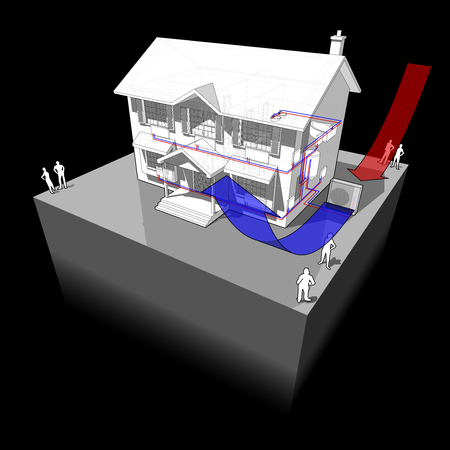 windpower: diagram of a classic colonial house with air-source heat pump as source of energy for heating
