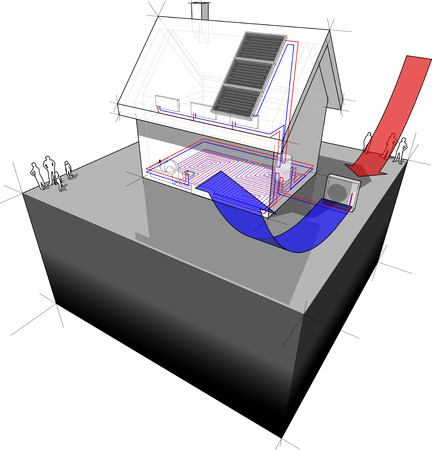 green issue: detached  house with geothermal and air  source heat pump and solar panels Illustration