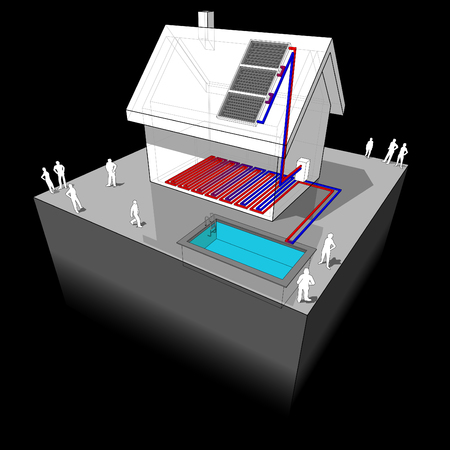 floor heating: diagram of a detached house with floor heating and swimming pool heated by solar panel Illustration
