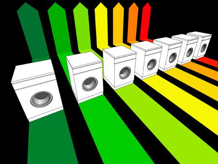 eficiencia: siete lavadoras certificadas en siete clases energéticas en diagrama de calificación energética