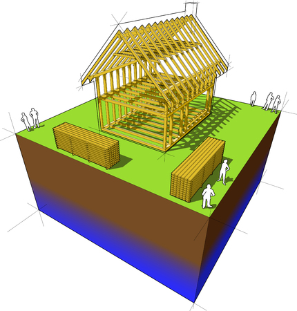house building: Construction of simple detached house with wooden framework construction