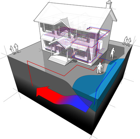 hot water geothermal: diagram of a classic colonial house with groundwater heat pump as source of energy for heating with single well and disposal to lake or river