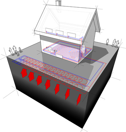 heat pump: detached  house with geothermal source heat pump