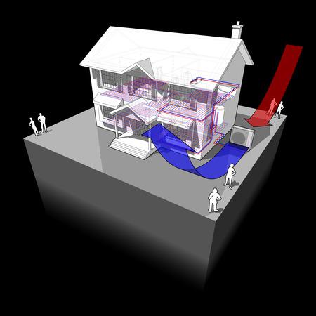 energia renovable: bomba de calor de fuente de aire y el diagrama de calefacción por suelo radiante