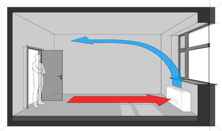 Diagram of a room cooled with wall fan coil unit