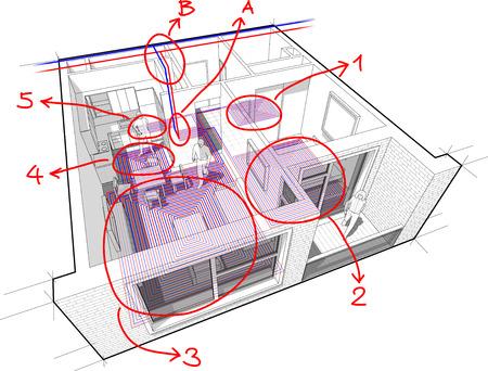 Apartment diagram with underfloor heating
